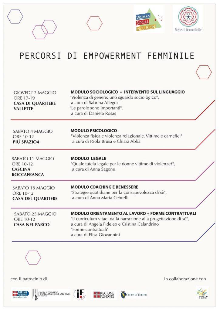 Percorsi di empowerment femminile
